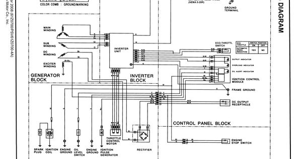 holiday rambler wiring diagram engine