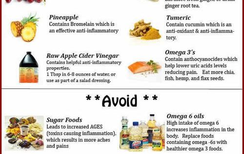 gout treatment natural remedy natural ways to eliminate uric acid will losing weight lower uric acid