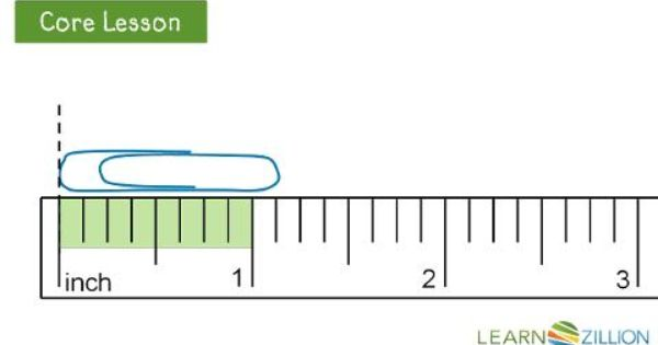 Learnzillion Measure To The Nearest Half Inch And Quarter