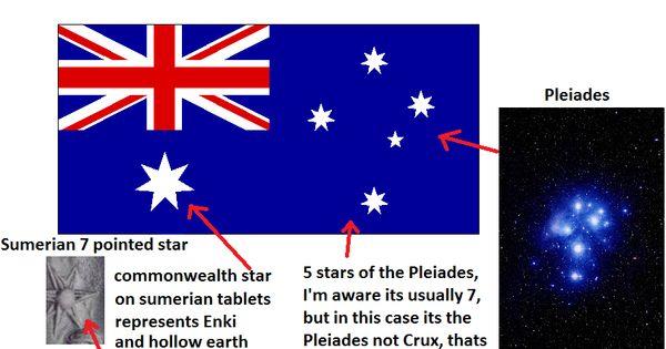 flag protocol australia day