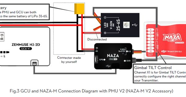 naza motor wiring diagram example electrical wiring diagram u2022 rh huntervalleyhotels co DJI Phantom GPS Wiring-Diagram DJI Phantom Upgrades