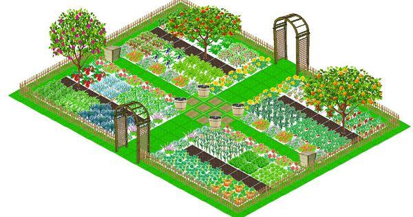 application gratuite de dessin du plan de votre jardin potager permaculture pinterest. Black Bedroom Furniture Sets. Home Design Ideas