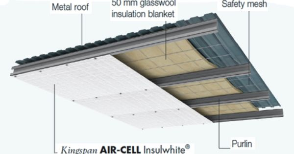 Metal Deck Google Search Metal Roof Insulation Roofing Systems Blanket Insulation