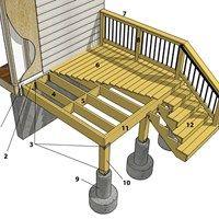 Deck Anatomy Building A Deck Deck Building Plans Deck Design