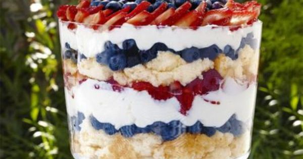memorial day food pinterest