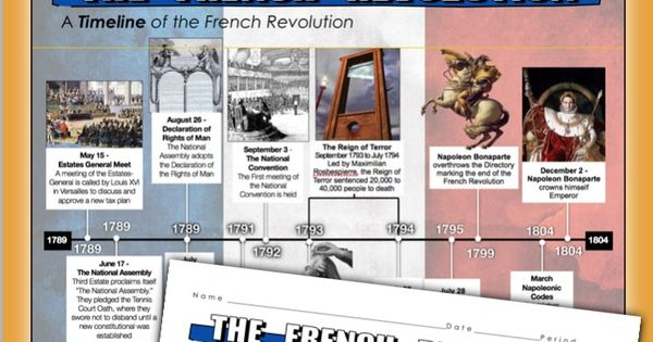 french revolution timeline activity twenty questions. Black Bedroom Furniture Sets. Home Design Ideas