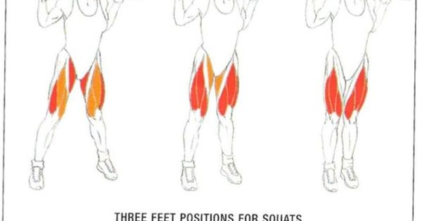 three feet positions for squats