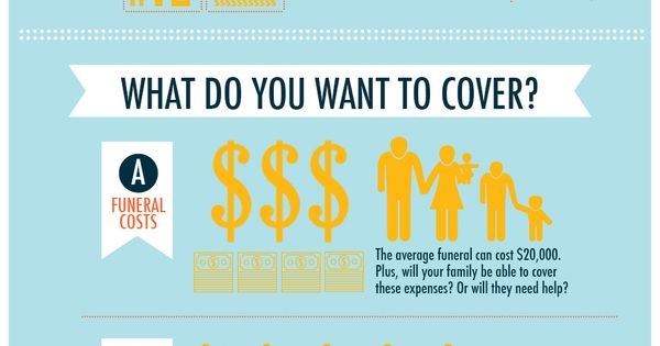 Infographic Life Insurance Facts Life Insurance Quotes Life