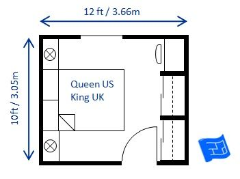 Another 10 X 12ft Small Bedroom Design For A Queen Size Bed This Is The Most Efficient Positioning Of The Bedroom Size Master Bedroom Layout Bedroom Layouts