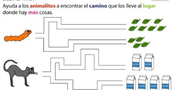 Pin By Mary S Ypanaque On Laberintos Map Chart Diagram