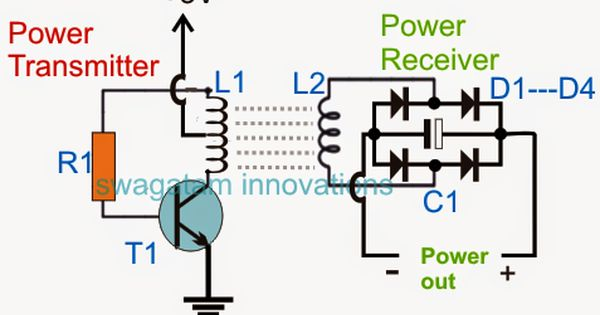 Electrical Wiring Diagram Innova
