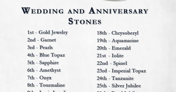 Wedding And Anniversary Gemstones 10th Anniversary Is