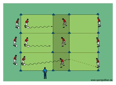 900 Free Soccer Drills For Youth Coaching Youth Soccer Drills Soccer Drills Soccer Drills For Kids
