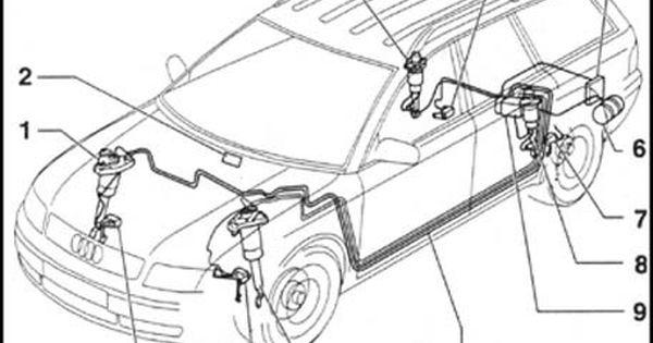 audi allroad air suspension diagram
