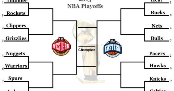 here is the nba playoff bracket my predictions to come in