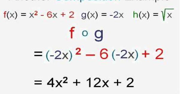 Fog Gof Worksheet Algebra Worksheets Graphing Functions Teaching Algebra