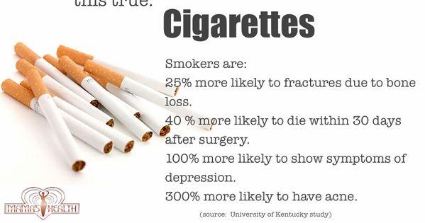 Religious views on smoking