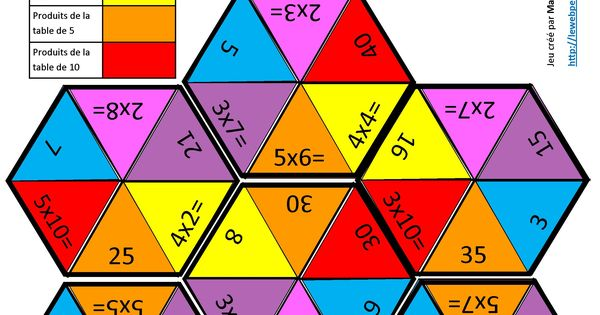 Jeu sur les tables de multiplication cp ce1 pinterest for Jeu des multiplications