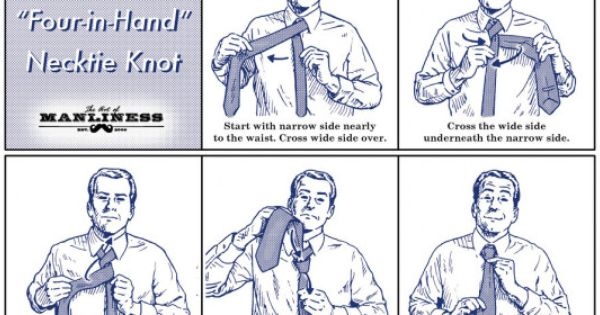 How to tie a four in hand necktie knot your 60 second visual how to tie a four in hand necktie knot your 60 second visual guide man stuff pinterest necktie knots men stuff and man style ccuart Images