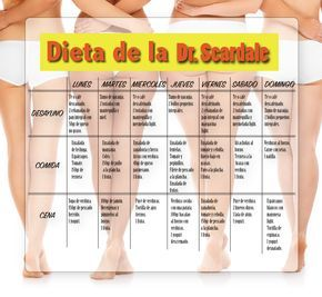 Nutritionist para perder peso doctor