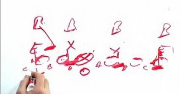 How To Run A 4 4 Football Defense Linebacker Gaps In A 4 4