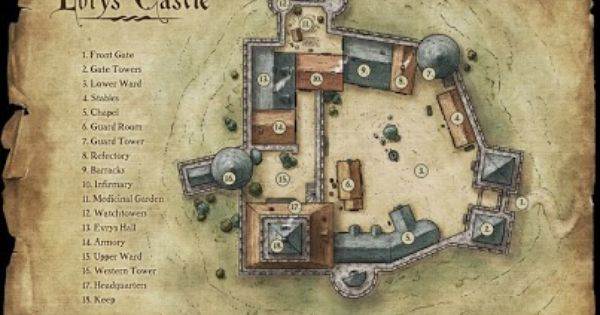 writing a pen and paper rpg database