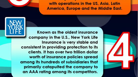 Life Insurance Facts Stats And The Top 10 Life Insurance