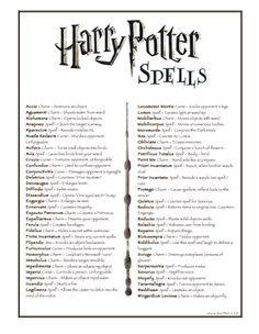 Harry Potter Liste Des Films : harry, potter, liste, films, Harry, Potter, Lista, Pequeña, Grandes, Hechizos, Formule, Potter,, Baguettes