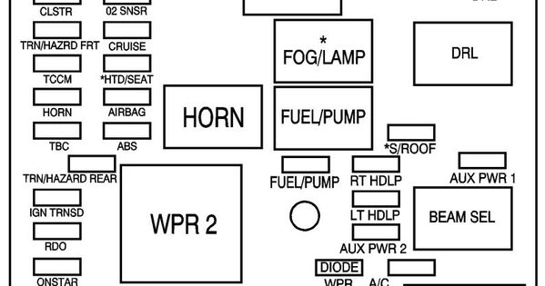 2003 Pontiac Vibe Fuse Box | schematic and wiring diagram