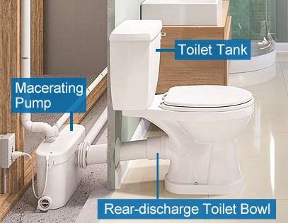 All About Basement Bathroom Systems Basements Basement Bathroom And Upflush Toilet