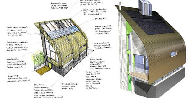 The Lighthouse The Uk S First Zero Emission Home Sustainable Home Green Roof Building Box Building
