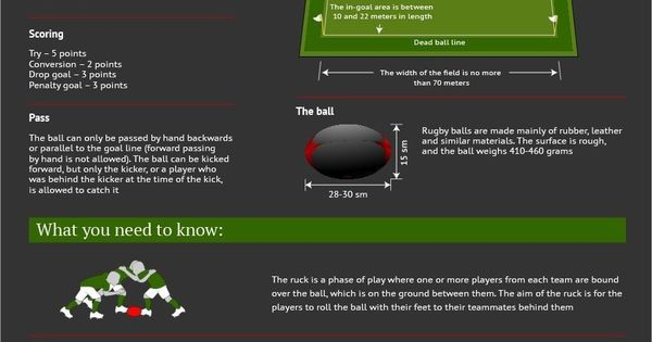 basic rugby rules