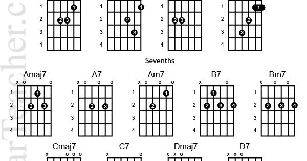 guitar string diagram