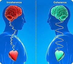 Resources Brain And Heart How Are You Feeling Math