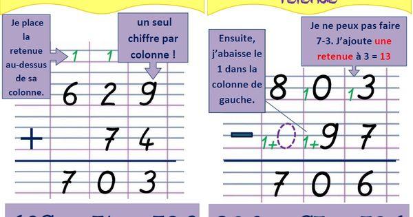 Des affiches pour l addition et la soustraction ce2 ma - Soustraction ce2 ...