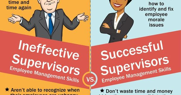 effictive vs ineffective leader An administrator must become an effective school leader to handle the situations they face on a daily basis and to ensure overall academic success.