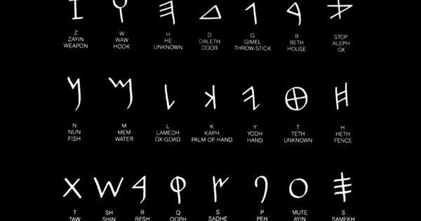 Httpwww Overlordsofchaos Comhtmlorigin Of The Word Jew Html: The Phoenician Alphabet Seamlessly Continues The Proto