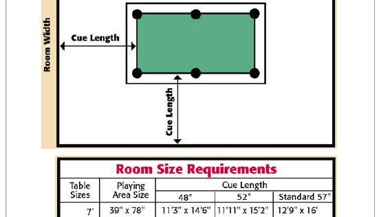Tip #4: How Much Room Do I Need For A Pool Table? | Billards | Pinterest | Pool  Table, Room And Basements