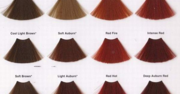 Intense Red Or Red Hot Red Hair Color Chart Red Hair Color Hair Color Chart