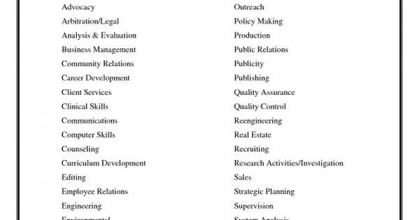 Resume Skills List Job Application Form Countdown Resume