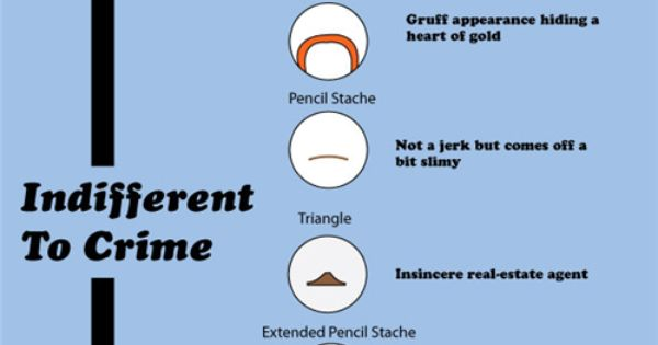 "Movember ""what the 'stache reveals about you"" chart lol"