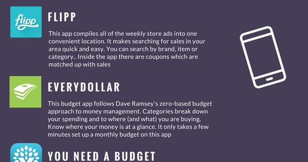 Best Budget Apps | iPhone & Android | Free | Personal Finance | Tips, Track, Smartphone via @esycoupons