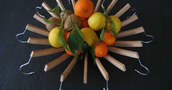frutero con perchas | PERCHAS | Pinterest | Html