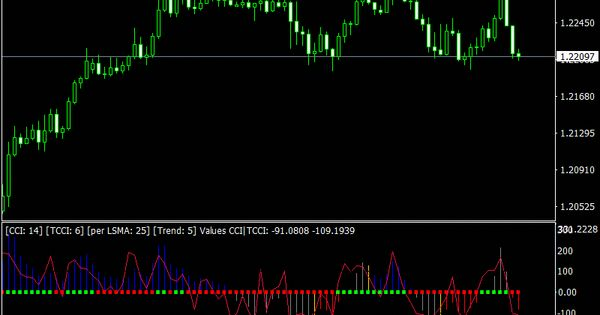 Forex Thebasicsofforextrading The Basics Of Forex Trading