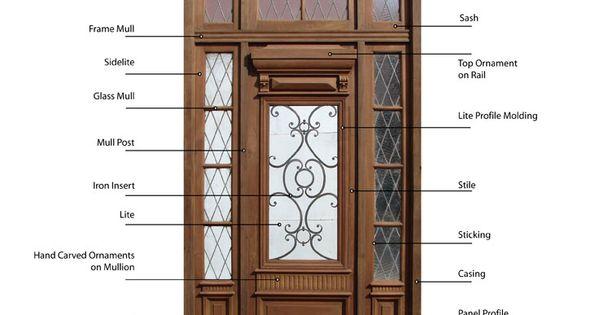 Company Door Anatomy Amighini Door Pinterest More Anatomy And Doors Ideas