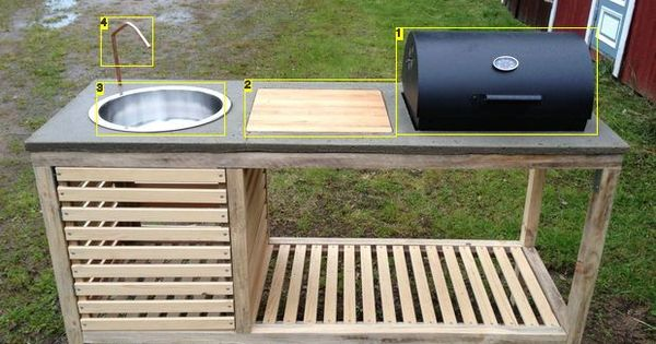 The perfect barbeque bbq grill outdoor kitchens and for Build my own outdoor kitchen