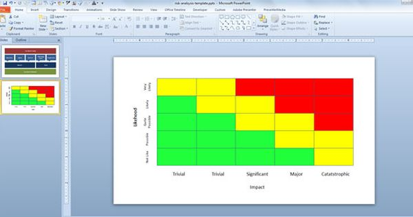 Free Risk Assessment Matrix Template Is A Table Very Useful In
