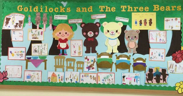 Goldilocks and The Three Bears: A Trio of Online Learning ...