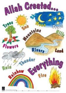 Allah Created Everything Poster By Al Hidaayah Tema Kelas Kegiatan Untuk Anak Sekolah Dasar