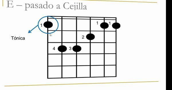 Aprende 60 Acordes Para La Guitarra En 10 Min